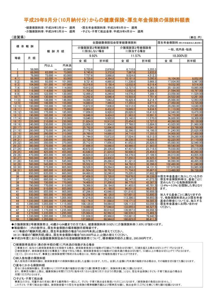 保険料率H29.9月